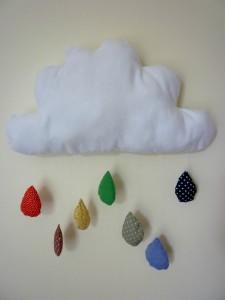 diy αιωρούμενο σύννεφο για το βρεφικό