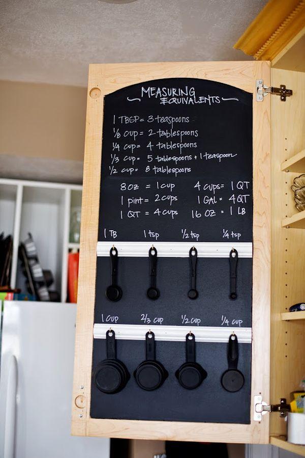 Έξυπνες Συμβουλές και Ιδέες αποθήκευσης και Οργάνωσης Κουζίνας 20