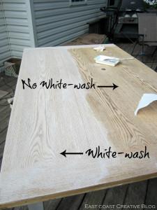 Τεχνική ξασπρίσματος ξύλου19